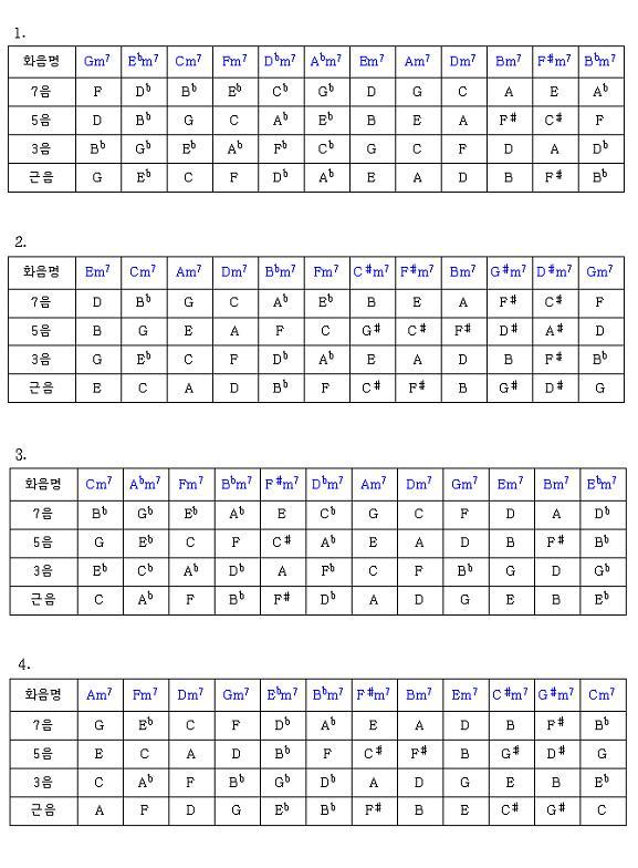 p170.7화음 연습13.JPG