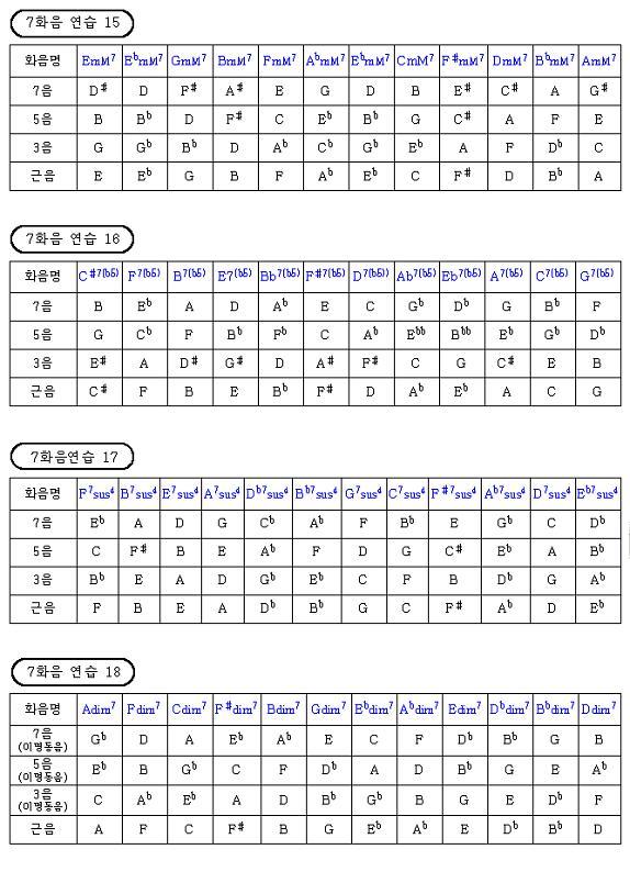 p172.7화음 연습15~18.JPG